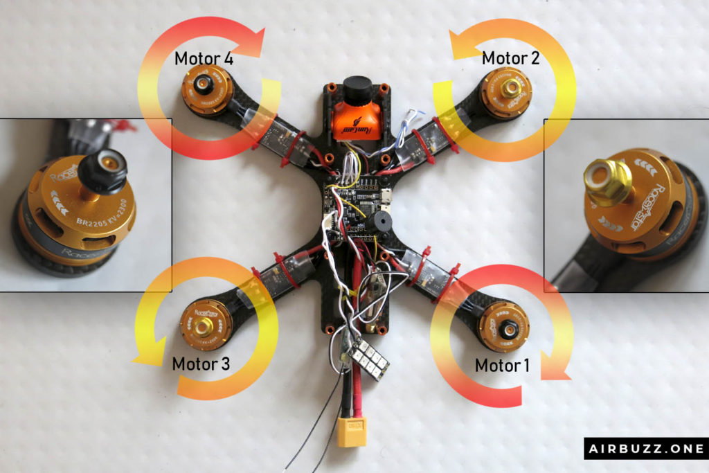 The correct rotation of the motors when the camera is in the front direction.